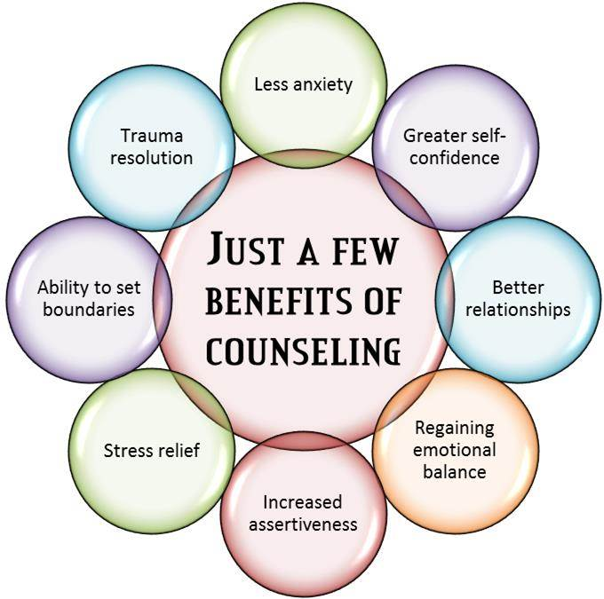 Just a few benefits of Counseling